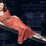 Hedy! - The Life & Inventions of Hedy Lamarr